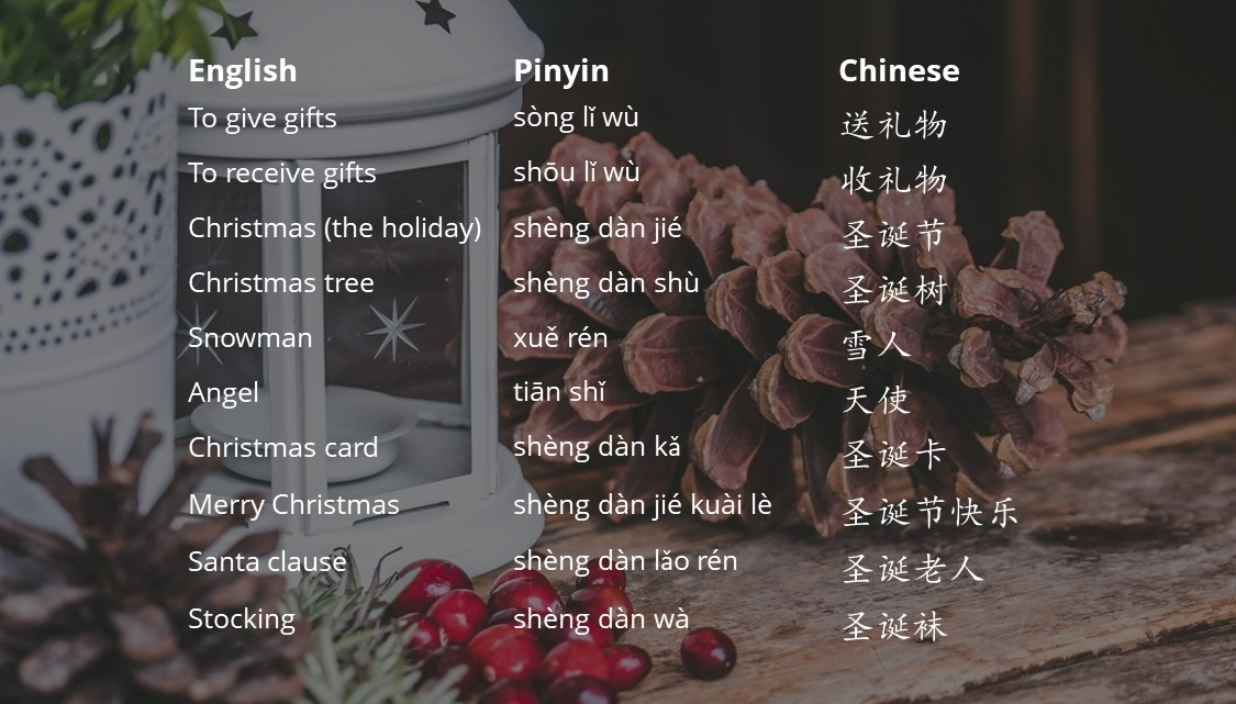 Chinese Christmas Vocabulary List